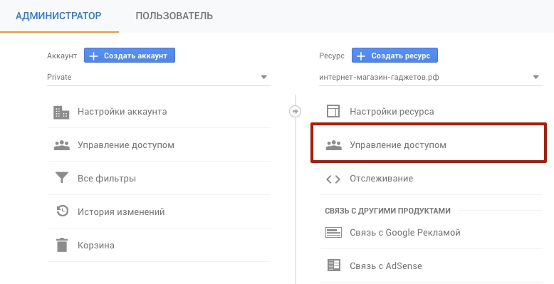 Аудит Google Adwords